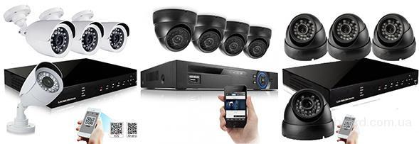 Для чего необходимо видеонаблюдение?