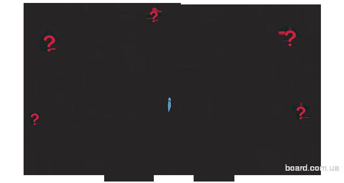 ERP cистемы управления предприятием от компании 'ProSpect'