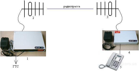 телефонный радиоудлинитель схема