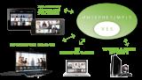 Как устроить видеоконференцию?