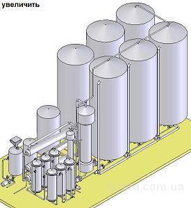 WWW.ROSKRUP.RU : Оборудование для изготовления биотоплива. фирма : BIODIESEL CRIMEA тел:+380(67)653-44-13.