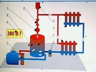 схема подключения электрического отопления.
