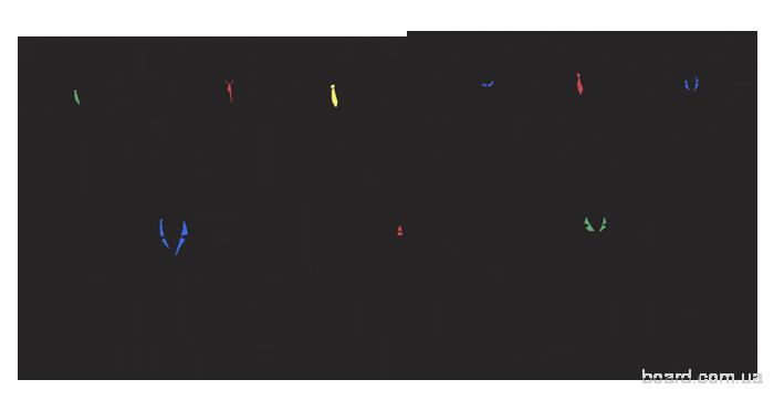 ERP cистемы управления предприятием от 'ProSpect'