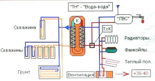 Теплообменник вода вода схема теплообменник насос шкаф