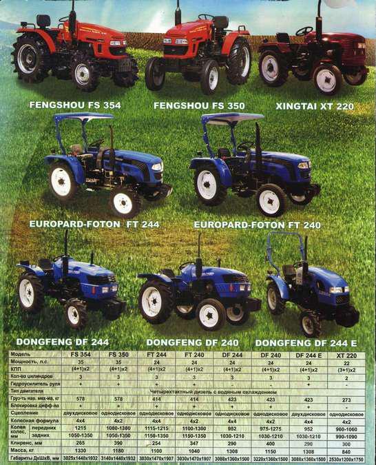 Трактора и мини трактора, мотоблоки навесное.