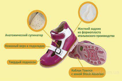 Идеальная ортопедическая обувь от Orthobe: Выбор заботливых родителей.