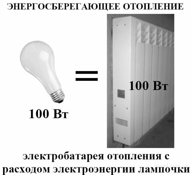 Энергосберегающие батареи.  (Теплоснабжение и отопление) .