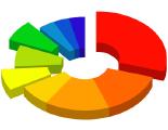 Эффективное построение бизнес-плана от Maxrise Consulting