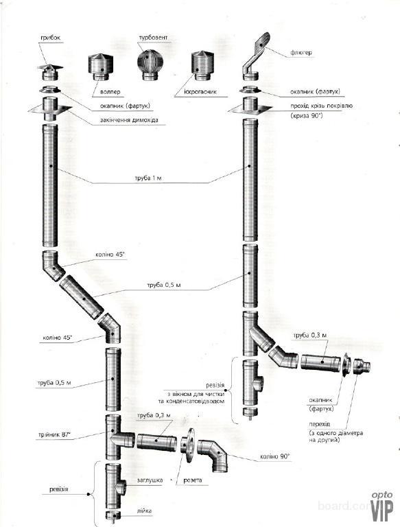можно ли считать дымовую стальную трубу в качестве молниеотвода если она проходит внутри котельнойк