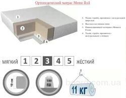матрасы в Харькове