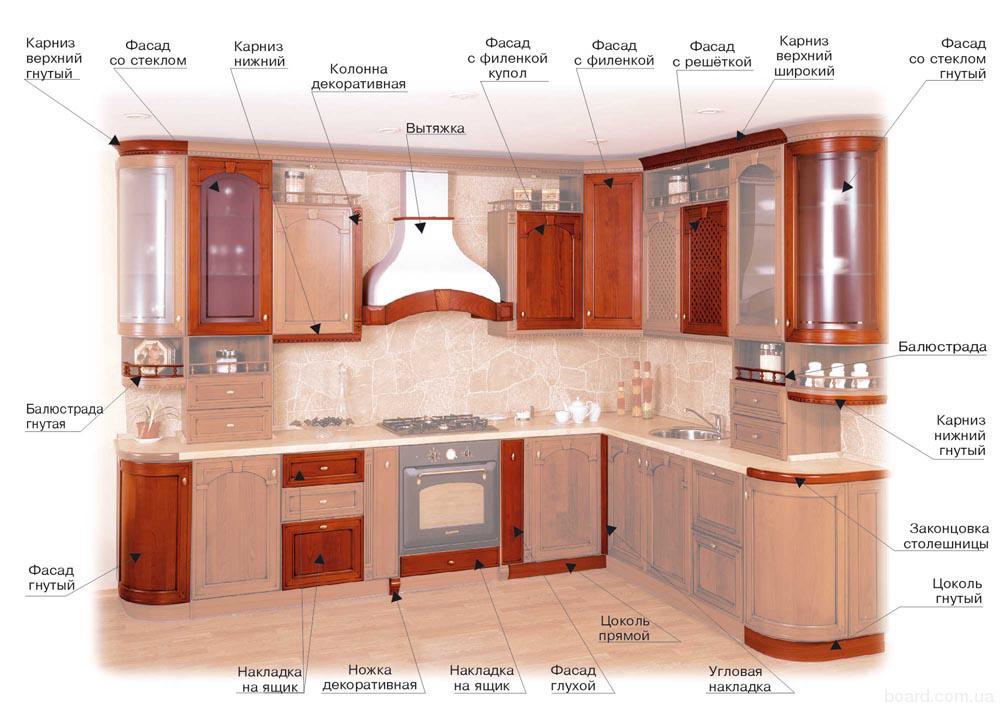 Кухни из массива Схема кухни.