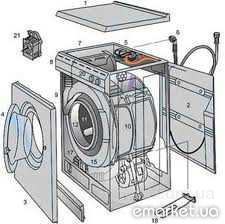 ремонт стиральных машин в Харькове Ремонт автомати