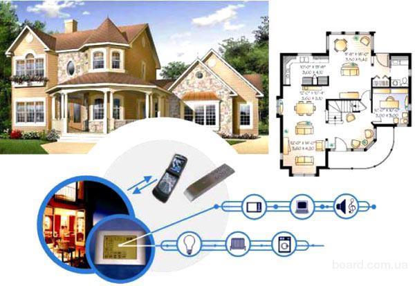 Ноотехника.  Компания. занимается выпуском оборудования для умного дома.