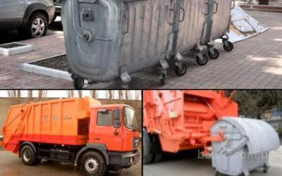 Вивезення та утилізація ТПВ (сміття, тверді побутові відходи)